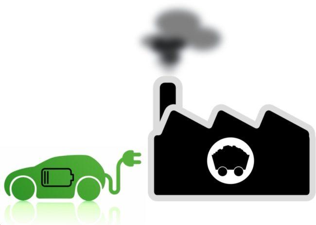 Globalt er el-bilsalget minimalt. Dessuten drives de stort sett av gass- og kullkraft.